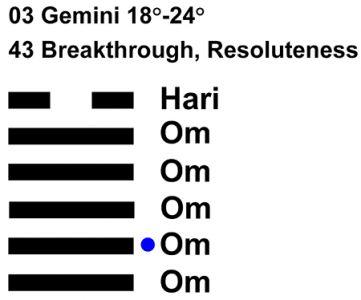 IC-chant 03GE 04 Hx43 Breakthrough-L2