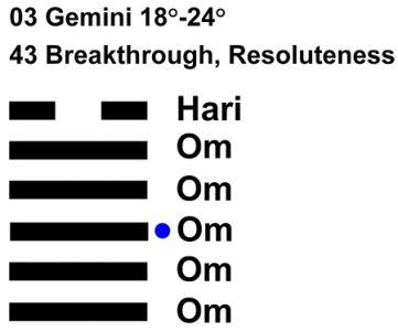 IC-chant 03GE 04 Hx43 Breakthrough-L3