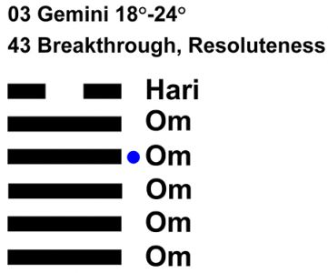 IC-chant 03GE 04 Hx43 Breakthrough-L4