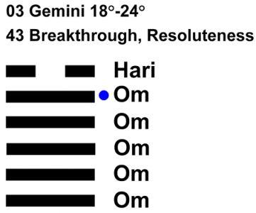 IC-chant 03GE 04 Hx43 Breakthrough-L5