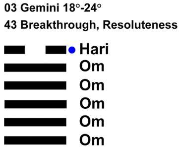 IC-chant 03GE 04 Hx43 Breakthrough-L6