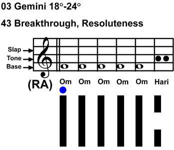 IC-chant 03GE 04 Hx43 Breakthrough-scl-L1