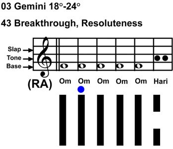 IC-chant 03GE 04 Hx43 Breakthrough-scl-L2