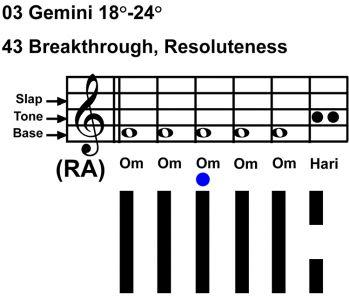 IC-chant 03GE 04 Hx43 Breakthrough-scl-L3