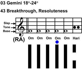 IC-chant 03GE 04 Hx43 Breakthrough-scl-L4