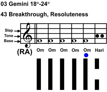 IC-chant 03GE 04 Hx43 Breakthrough-scl-L5
