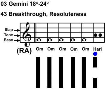 IC-chant 03GE 04 Hx43 Breakthrough-scl-L6