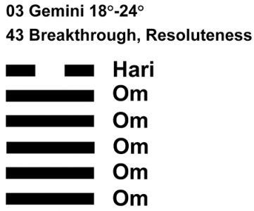 IC-chant 03GE 04 Hx43 Breakthrough