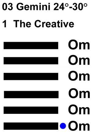 IC-chant 03GE 05-Hx01 Creative-L1