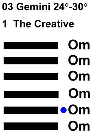 IC-chant 03GE 05-Hx01 Creative-L2