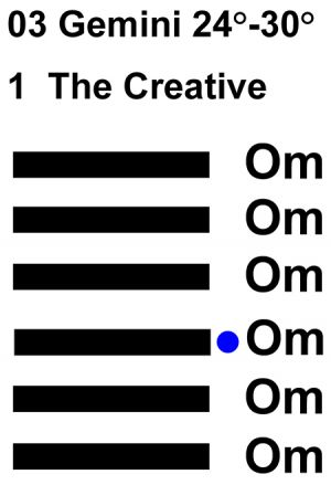 IC-chant 03GE 05-Hx01 Creative-L3
