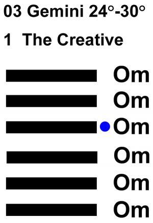 IC-chant 03GE 05-Hx01 Creative-L4