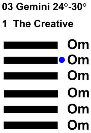 IC-chant 03GE 05-Hx01 Creative-L5