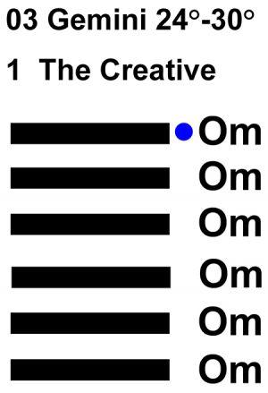 IC-chant 03GE 05-Hx01 Creative-L6