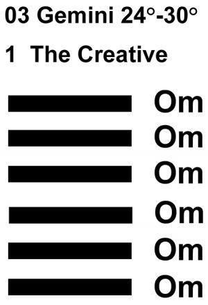 IC-chant 03GE 05-Hx01 Creative
