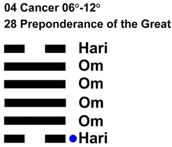 IC-chant 04CN 02 Hx-28 Preponderance Great-L1