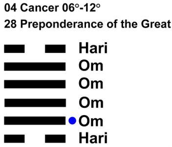 IC-chant 04CN 02 Hx-28 Preponderance Great-L2