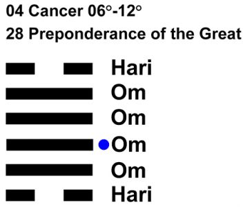IC-chant 04CN 02 Hx-28 Preponderance Great-L3