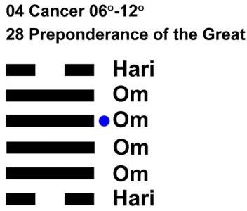 IC-chant 04CN 02 Hx-28 Preponderance Great-L4