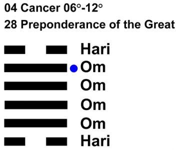 IC-chant 04CN 02 Hx-28 Preponderance Great-L5