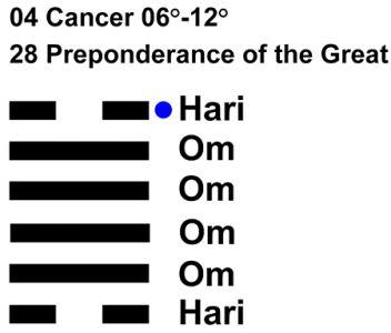 IC-chant 04CN 02 Hx-28 Preponderance Great-L6