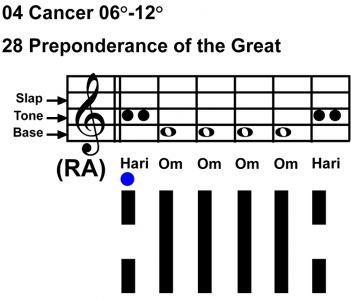 IC-chant 04CN 02 Hx-28 Preponderance Great-scl-L1