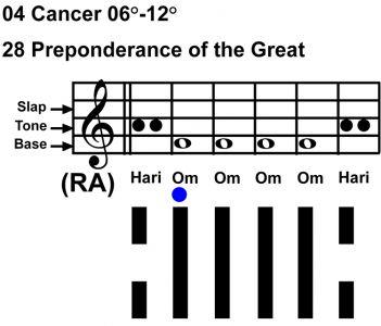 IC-chant 04CN 02 Hx-28 Preponderance Great-scl-L2