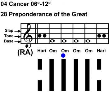 IC-chant 04CN 02 Hx-28 Preponderance Great-scl-L3