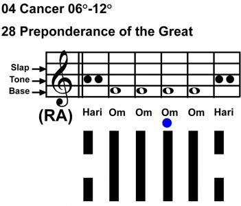 IC-chant 04CN 02 Hx-28 Preponderance Great-scl-L4