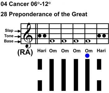 IC-chant 04CN 02 Hx-28 Preponderance Great-scl-L5