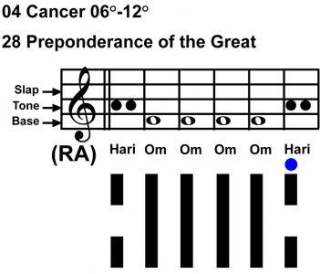 IC-chant 04CN 02 Hx-28 Preponderance Great-scl-L6