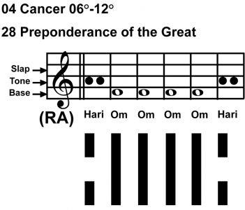IC-chant 04CN 02 Hx-28 Preponderance Great-scl