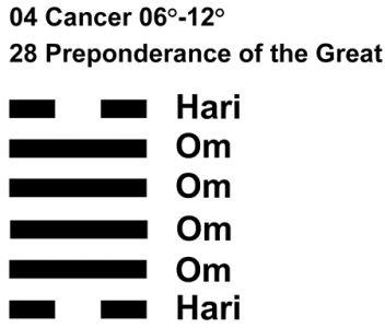 IC-chant 04CN 02 Hx-28 Preponderance Great