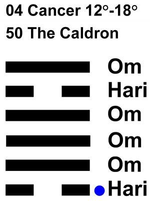 IC-chant 04CN 03 Hx-50 The Caldron-L1