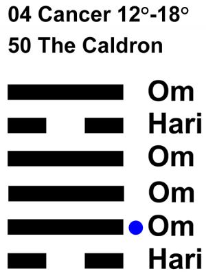 IC-chant 04CN 03 Hx-50 The Caldron-L2