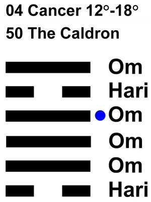 IC-chant 04CN 03 Hx-50 The Caldron-L4