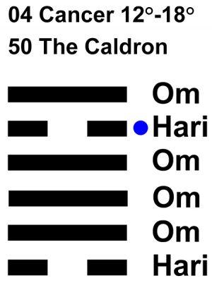 IC-chant 04CN 03 Hx-50 The Caldron-L5