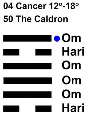 IC-chant 04CN 03 Hx-50 The Caldron-L6