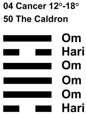 IC-chant 04CN 03 Hx-50 The Caldron