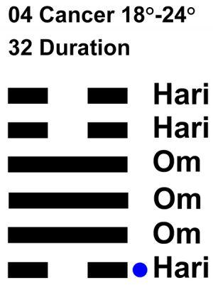 IC-chant 04CN 04 Hx-32 Duration-L1