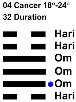 IC-chant 04CN 04 Hx-32 Duration-L2