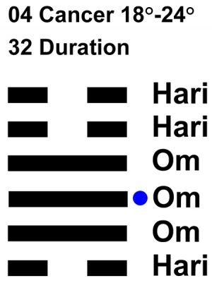 IC-chant 04CN 04 Hx-32 Duration-L3