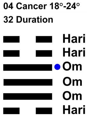 IC-chant 04CN 04 Hx-32 Duration-L4