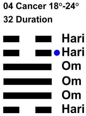 IC-chant 04CN 04 Hx-32 Duration-L5