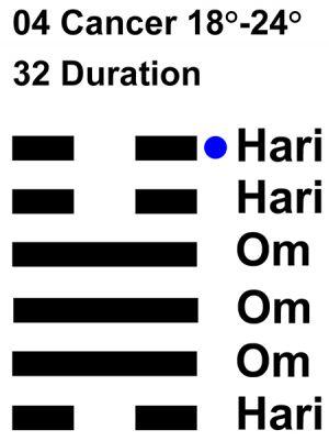 IC-chant 04CN 04 Hx-32 Duration-L6