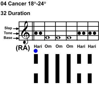 IC-chant 04CN 04 Hx-32 Duration-scl-L1