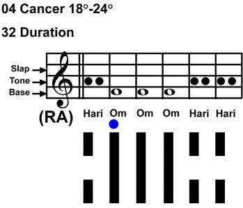 IC-chant 04CN 04 Hx-32 Duration-scl-L2