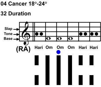 IC-chant 04CN 04 Hx-32 Duration-scl-L3
