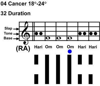 IC-chant 04CN 04 Hx-32 Duration-scl-L4