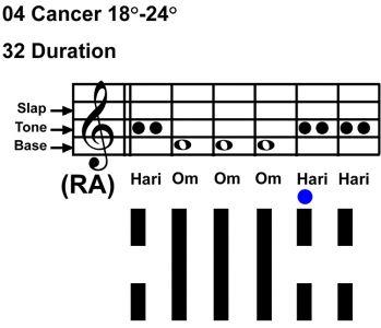 IC-chant 04CN 04 Hx-32 Duration-scl-L5